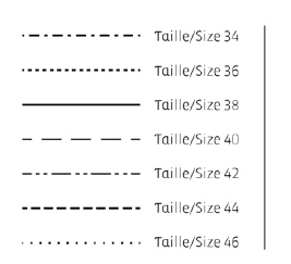 How to Read a Pattern: Sizing Guide