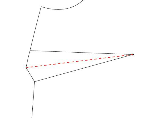 How to read a pattern: Darts